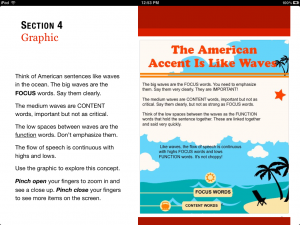 American Accent Infographic